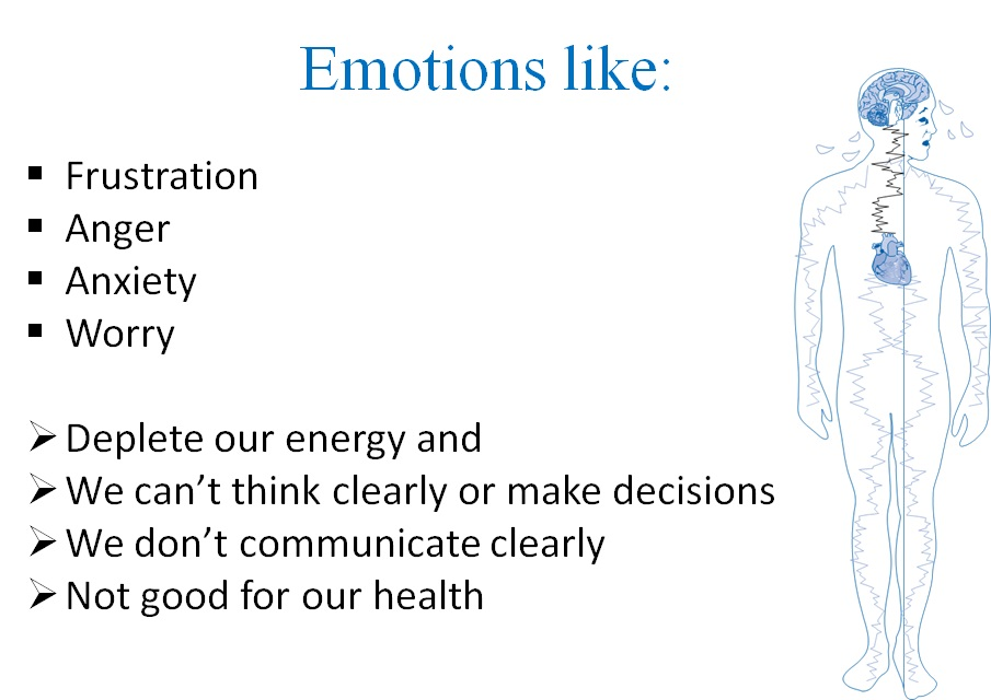 Emotions like frustration, anger, anxiety and worry deplete our energy, negatively impact our brain functioning, ability to communicate and health. Not useful for succeeding in Matric.